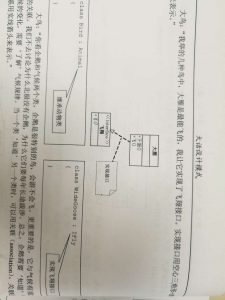 UML类图实例讲解